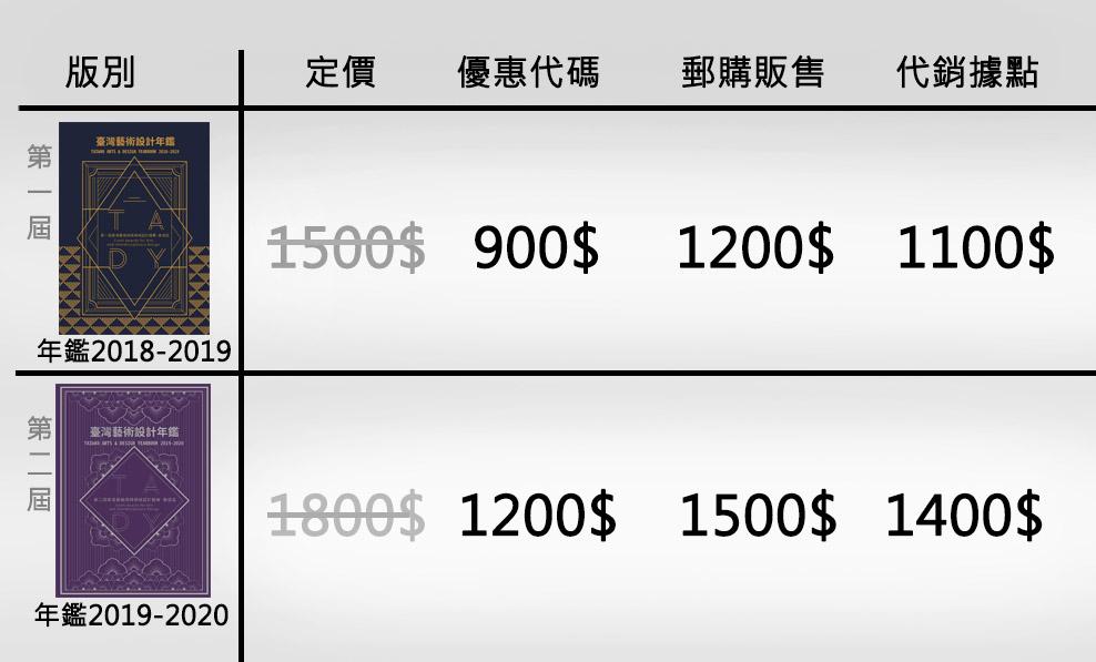 年鑑販售價格2019-12-16 拷貝